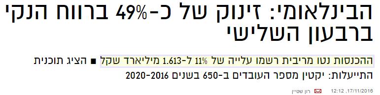 %d7%94%d7%91%d7%99%d7%9c%d7%90%d7%95%d7%9e%d7%99-%d7%a8%d7%95%d7%95%d7%97