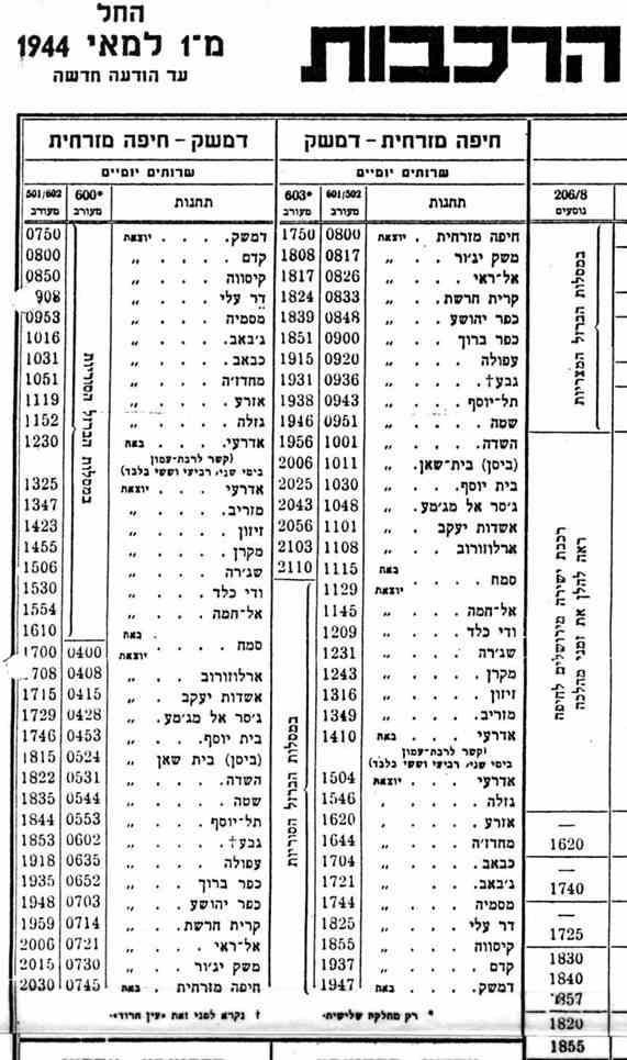 לוח זמנים לקו הרכבות מירושלים לחיפה ומחיפה לדמשק